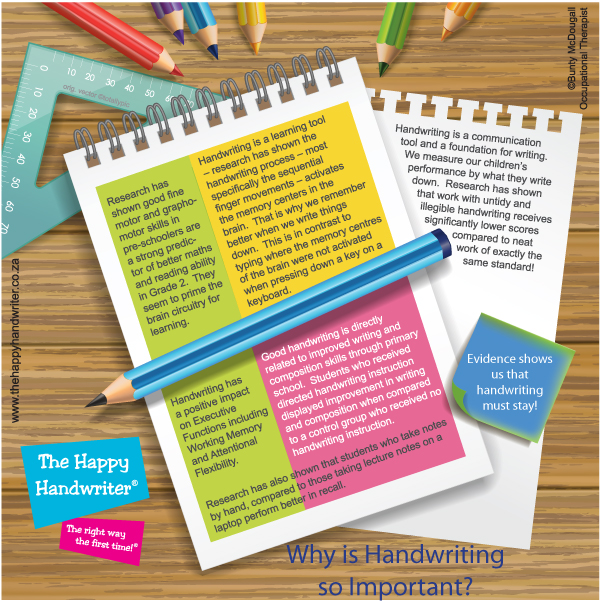 1510-Why-is-Handwriting-so-Important-Edited