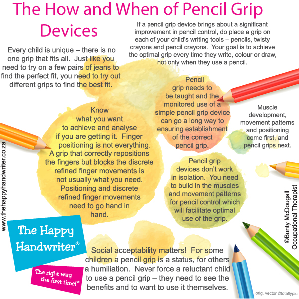 The-Happy-Handwriter-The-How-and-When-of-Pencil-Grip-Devices