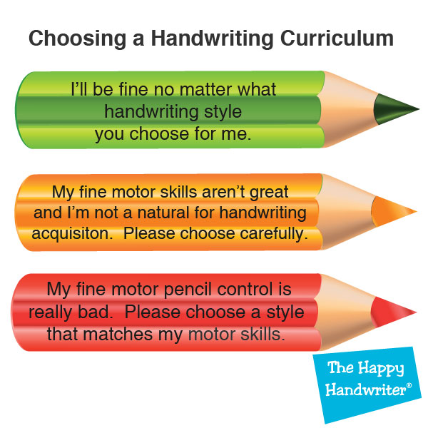 cursive handwriting curriculum South Africa