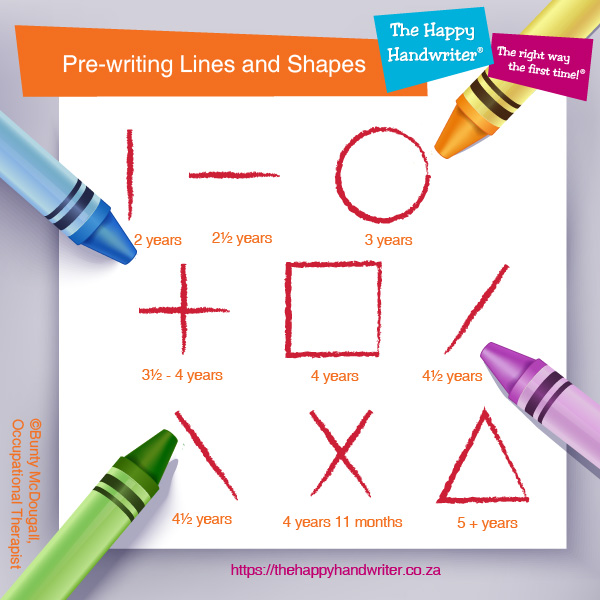 Lines And Shapes : Walk before you can run pre writing lines and shapes
