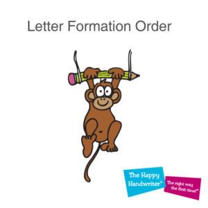 Letter formation order