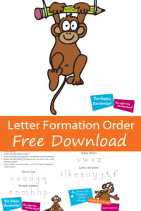 letter formation activities letter formation activities, letter formation order, letter formation worksheets, what is letter formation?