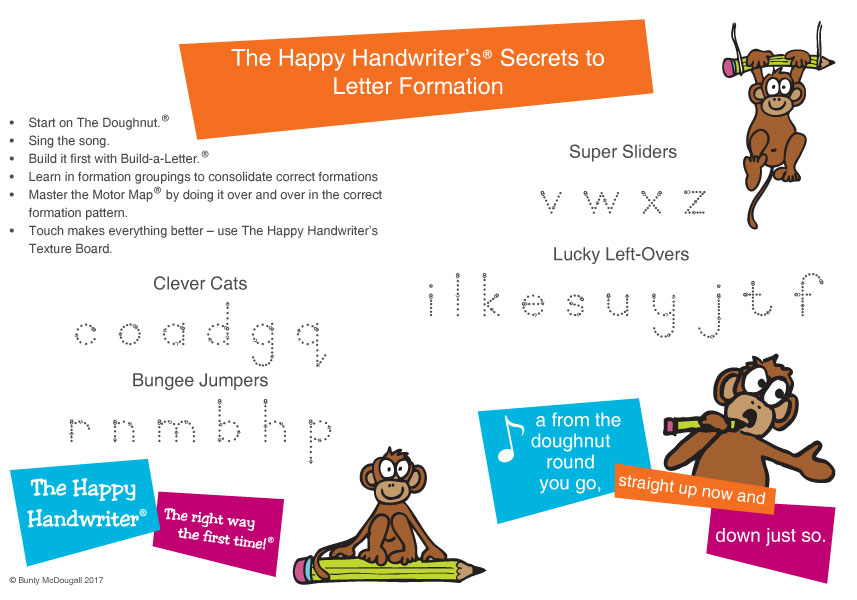 letter formation order, letter formation activities, teaching letter formation