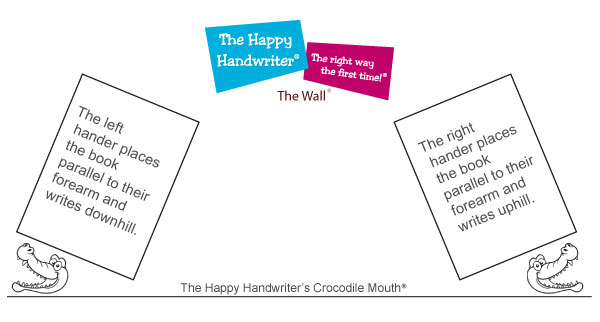 paper positioning for handwriting, correct hand position of writing, positioning the paper correctly for handwriting, handwriting help for older children
